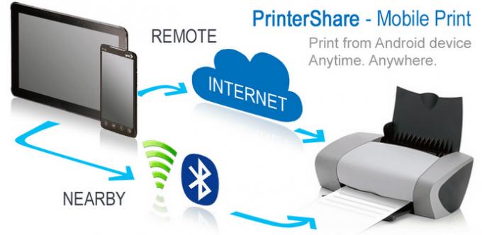 PrinterShare para Android