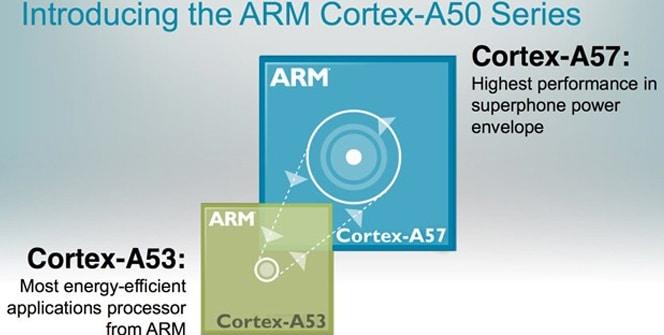 ARM Cortex-A50 series