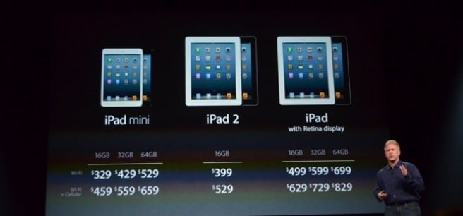 iPad Mini Precios