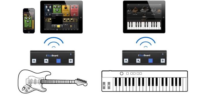 iRig Blueboard para iPad