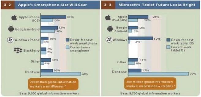 iPad vs Windows
