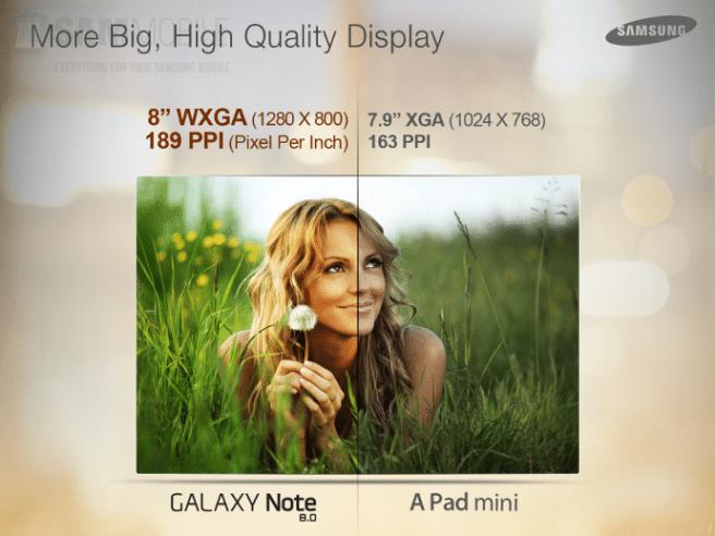 Galaxy Note 8.0 vs iPad mini pantalla