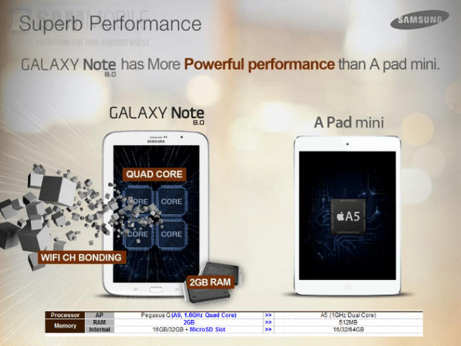 Galaxy Note 8.0 vs iPad mini rendimiento