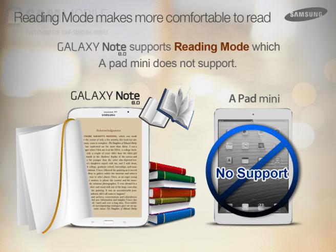 Galaxy Note 8.0 vs iPad mini lectura