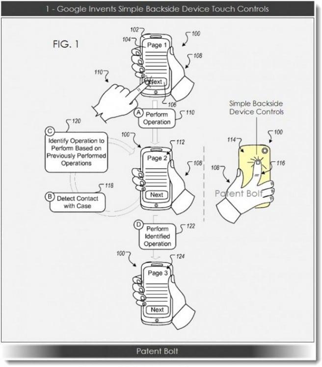 Patente Google controles tactiles