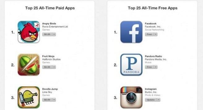 Aplicaciones para iPad más descargadas