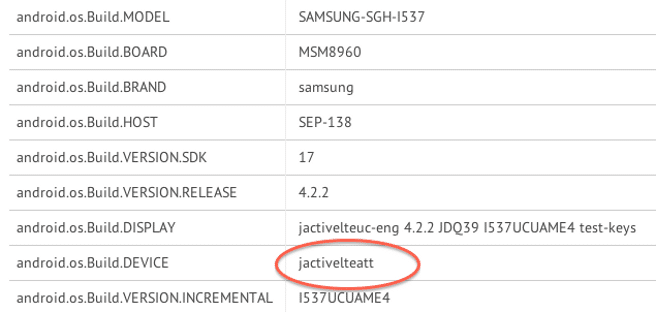 Galaxy S4 Active benchmark