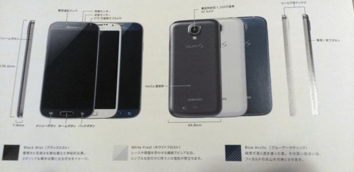 Galaxy S4 Azul