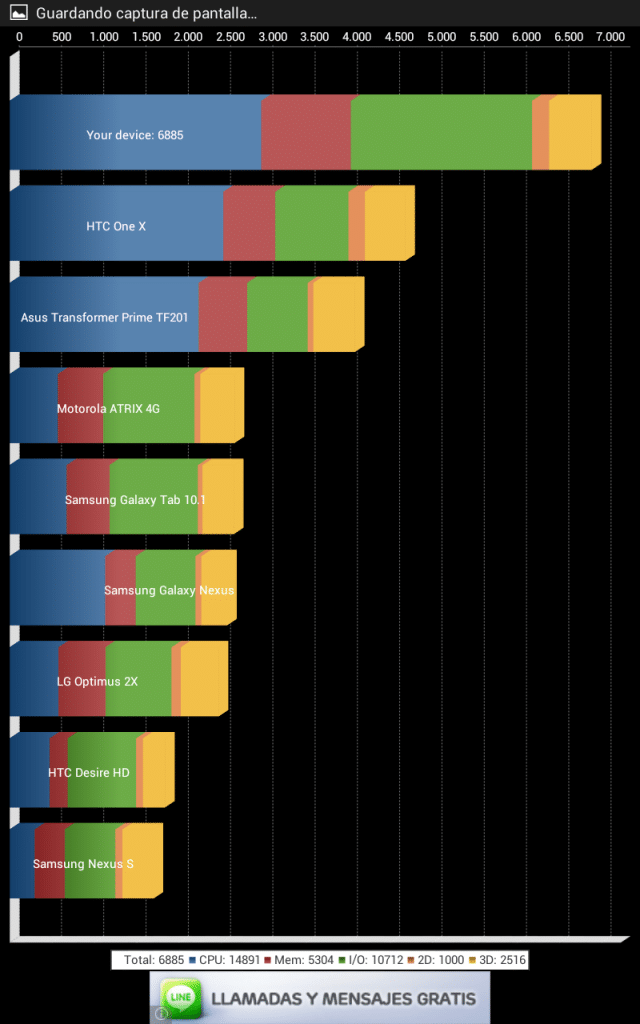 Galaxy Note 8.0 Quadrant
