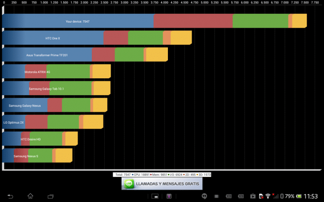 Xperia Tablet Z Quadrant