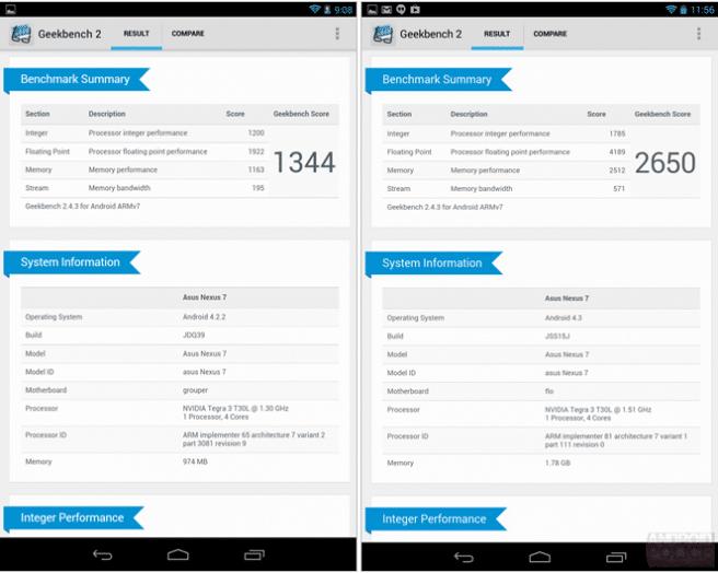 Benchmarks Nexus 7 Snapdragon S4 Pro