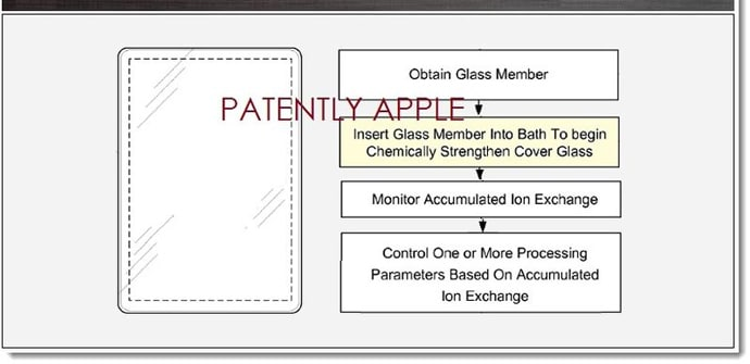Cristal reforzado iPad 5