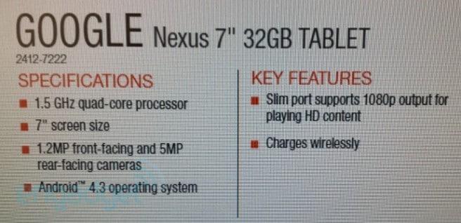 Nexus 7 datos