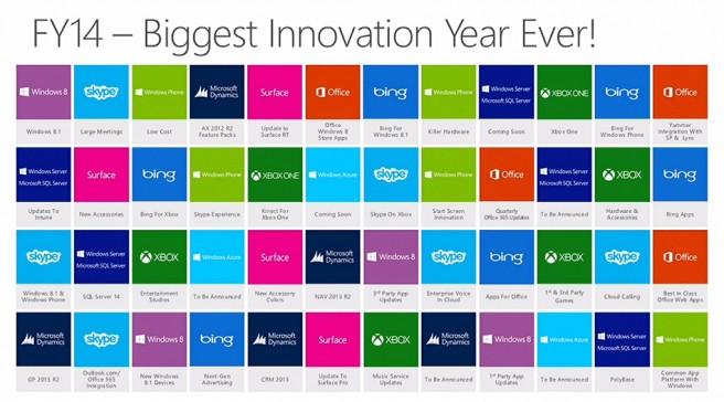 Planes Microsoft 2014