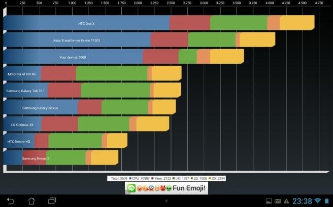 Quadrant MeMO Pad Smart 10