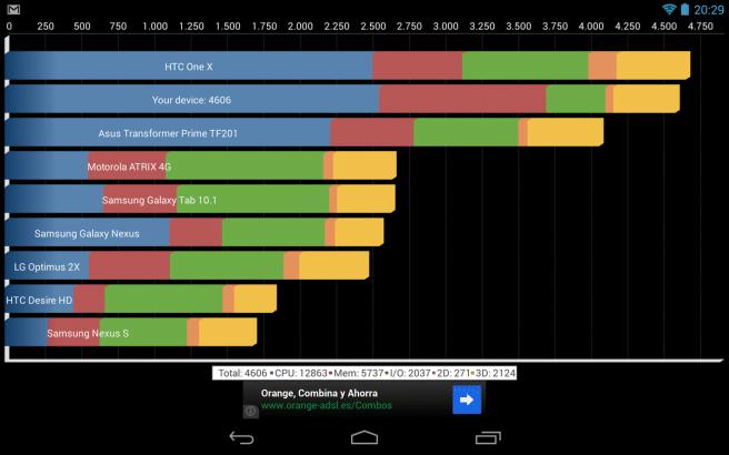 Nexus 7 (2013) Quadrant