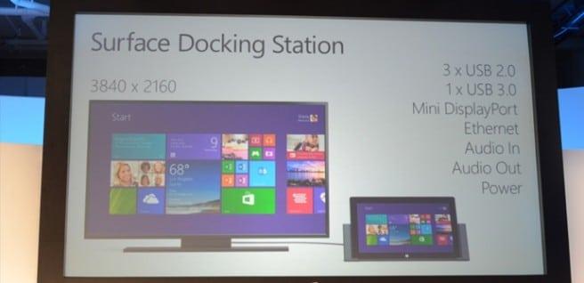 Surface Docking Station