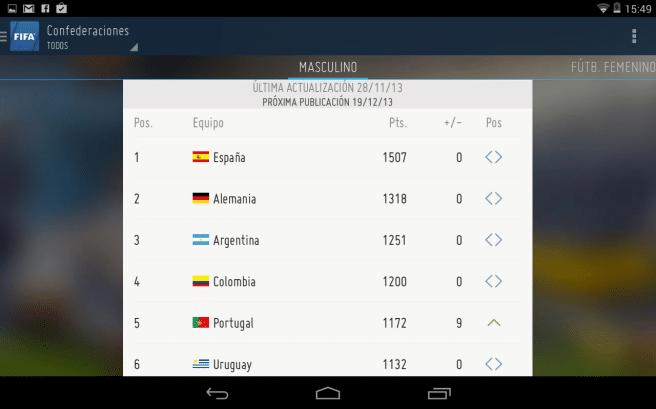 FIFA app mundial