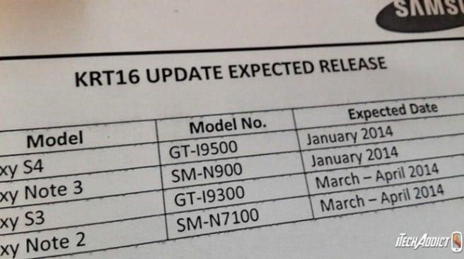 Samsung actualizaciones Android 4.4