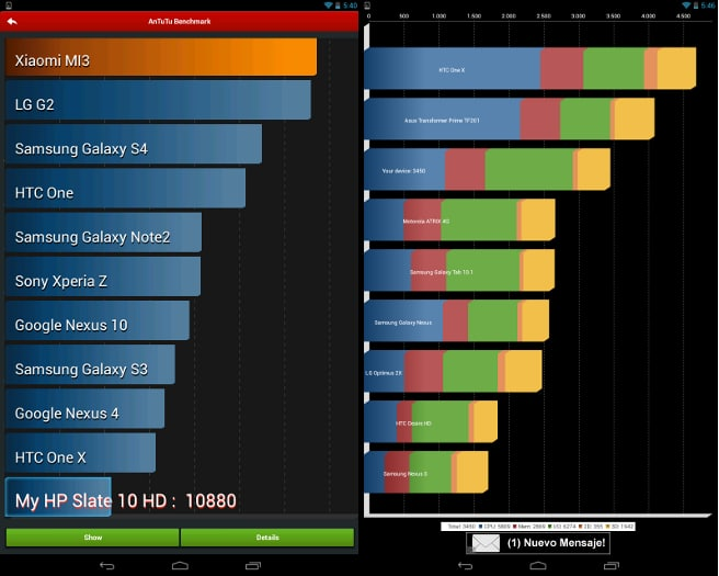 HP Slate 10 benchmarks