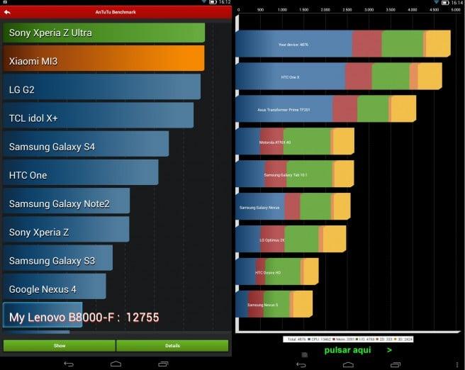 Lenovo Yoga benchmarks