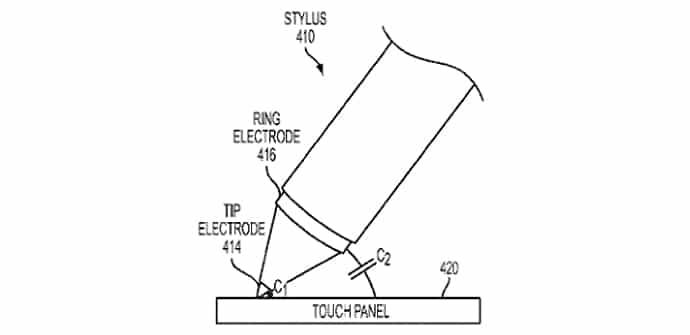 iPen patente