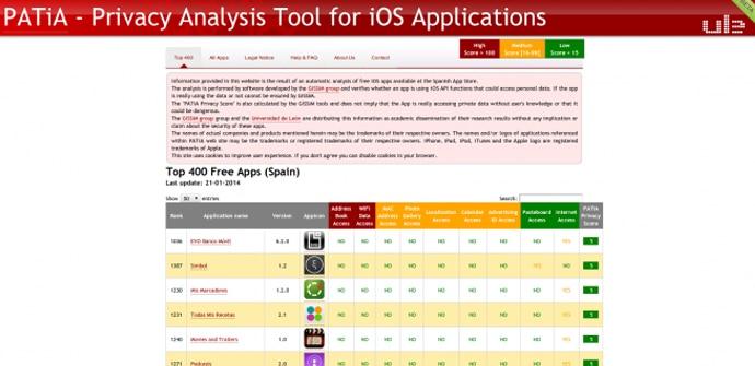 PATiA seguridad en iOS