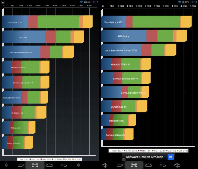 Tablets CaizHer Quadrant