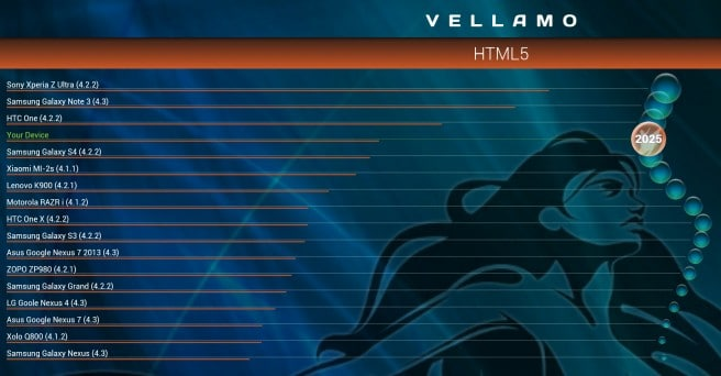 Toshiba Excite Pro Vellamo HTML5