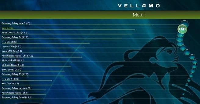 Toshiba Excite Pro Vellamo metal