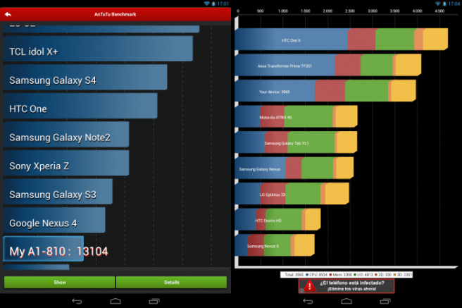 Acer Iconia A1 benchmarks