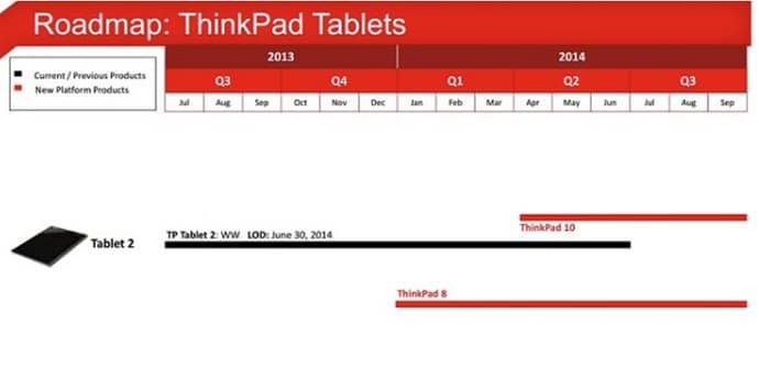 ThinkPad 10 Roadmap