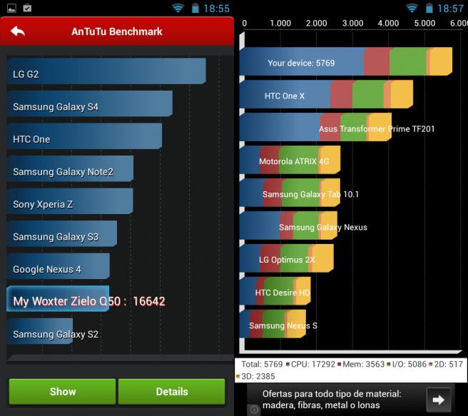 Woxter Zielo Q50 benchmarks
