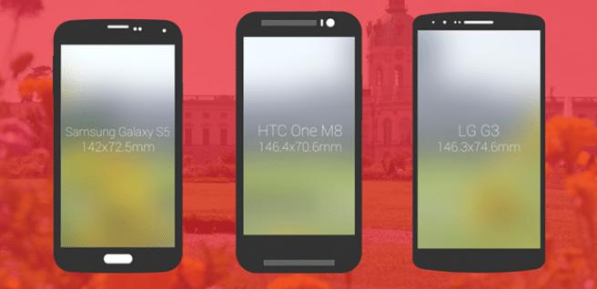 LG G3 ratio pantalla