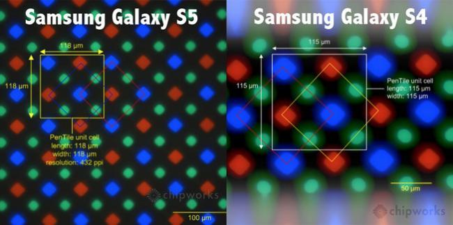pixeles Galaxy S5