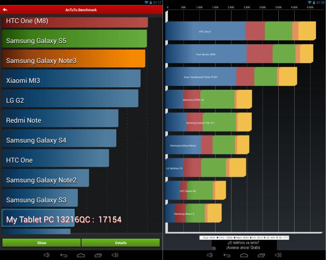 Szenio 13.3 benchmarks