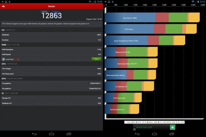 Movistar WeShare Benchmarks