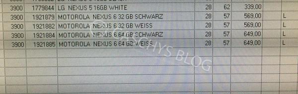 Nexus 6 precios