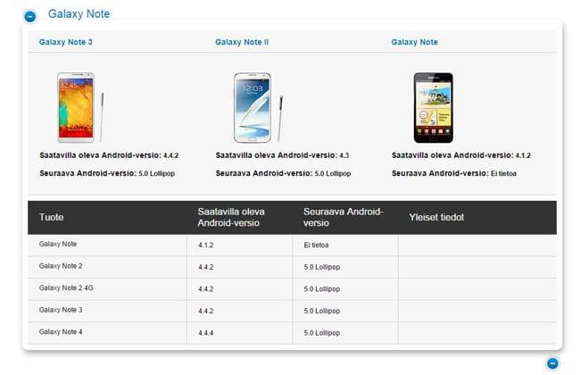 Samsung-Galaxy-Note-2-Lollipop