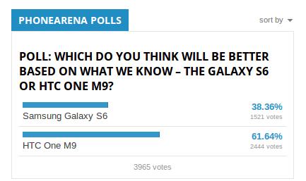 S6 vs M9 encuesta