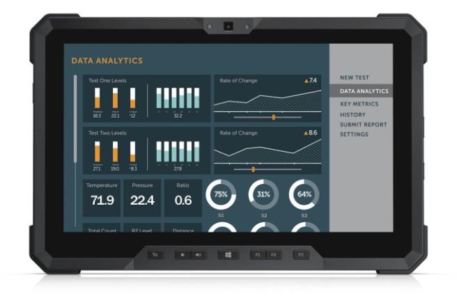 Tablet rugerizada Dell Latitude 12 interfaz