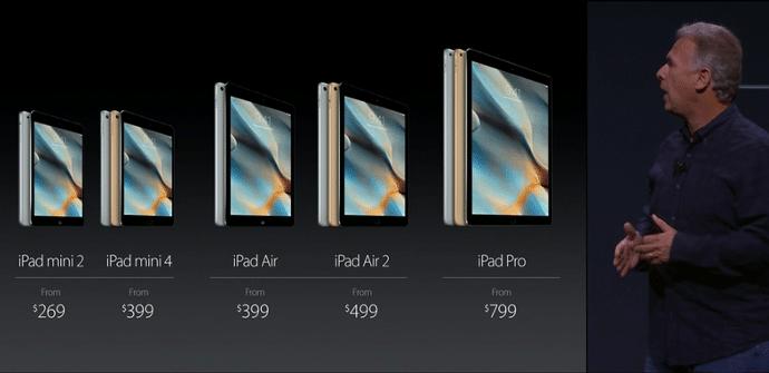 precios de todos los iPad