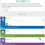 Lenovo Yoga tablet v