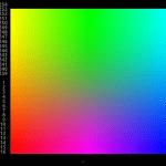 Tablet MediPad Pantalla colores