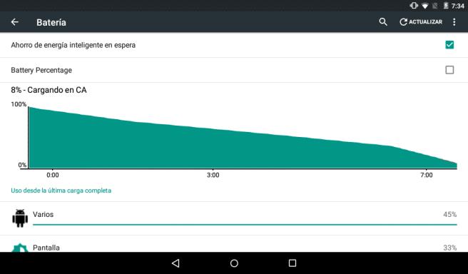 Glow 10.1 3G prueba de bateria