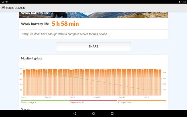 HiBook Pro 2K prueba de bateria PCmark