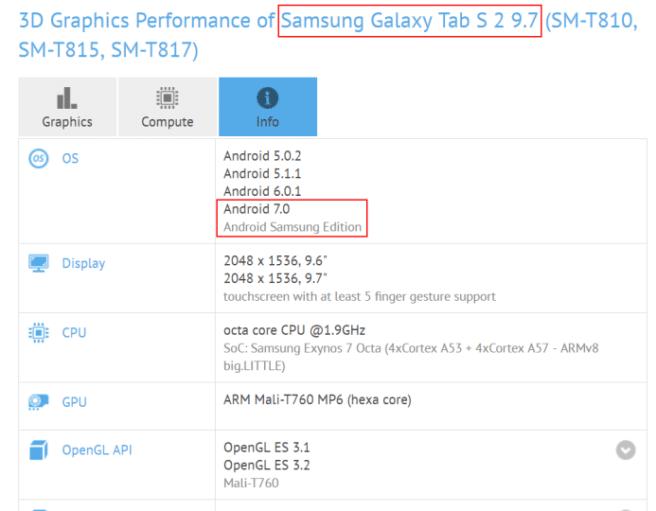 Tab S2 Samsung Nougat