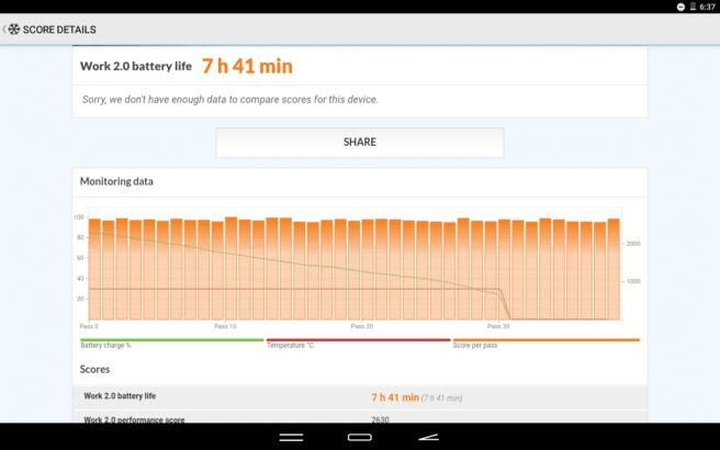 Tableta Energy Pro Android prueba de bateria